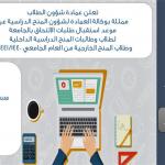 Открыт прием заявок в университет Имам г.Эр-Рияд